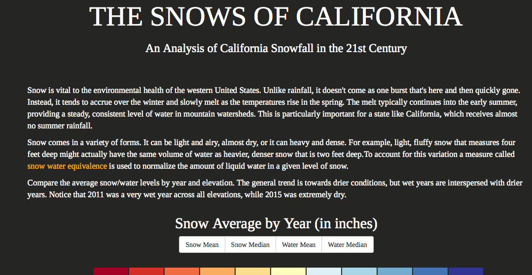 The Snows of California